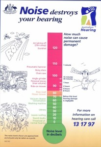 Noise Levels and Hearing